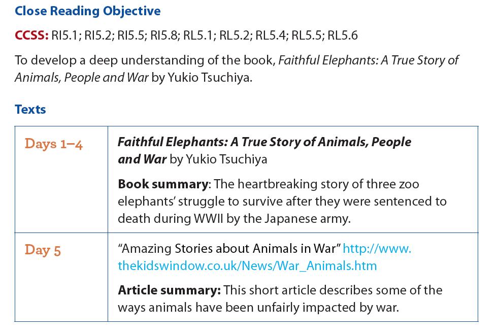 Close-Read-Faithful-Elephants-Excerpt_
