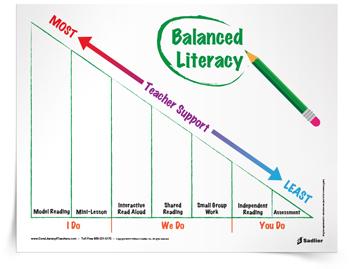 BL_ELA_K-5_Balanced_Literacy_Chart_thumb_350px