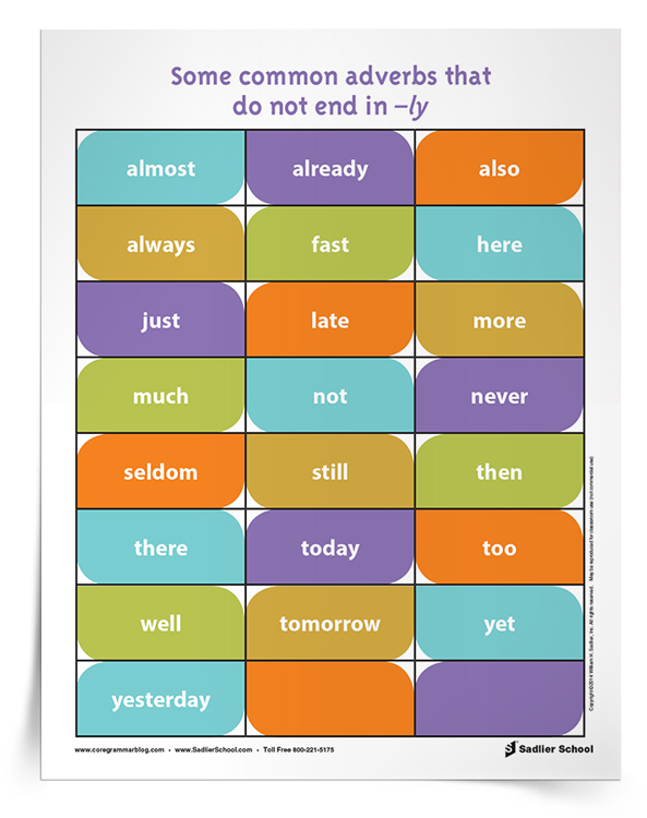 Download three anchor charts and student handouts that will support writing assignments in your classroom. The first poster highlights 5 common uses for commas, the second poster highlights homophones, and the third poster features adverbs that don't end in –ly.