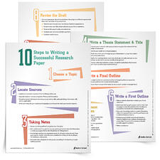 10-Steps-Writing-Research-Paper