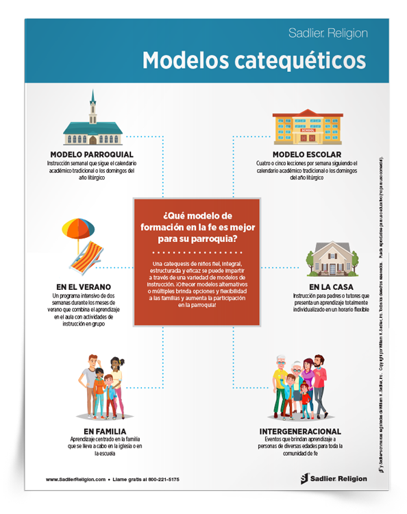 REL_SP_DL_CatecheticalModels_Thumb_@2X