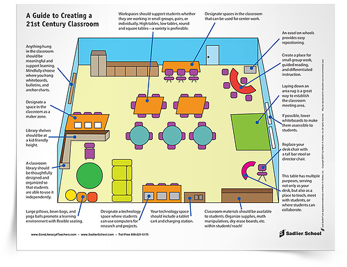 Download the Guide to Creating a 21st Century Classroom Tip Sheet now.