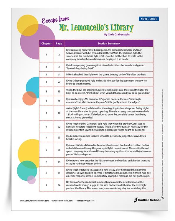 escape-from-mr-lemoncellos-library-pdf-escape-from-mr-lemoncellos-library-study-guide-750px