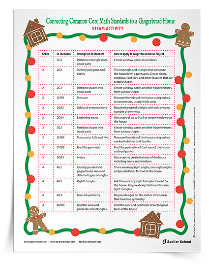 Gingerbread House Math Activity STEAM
