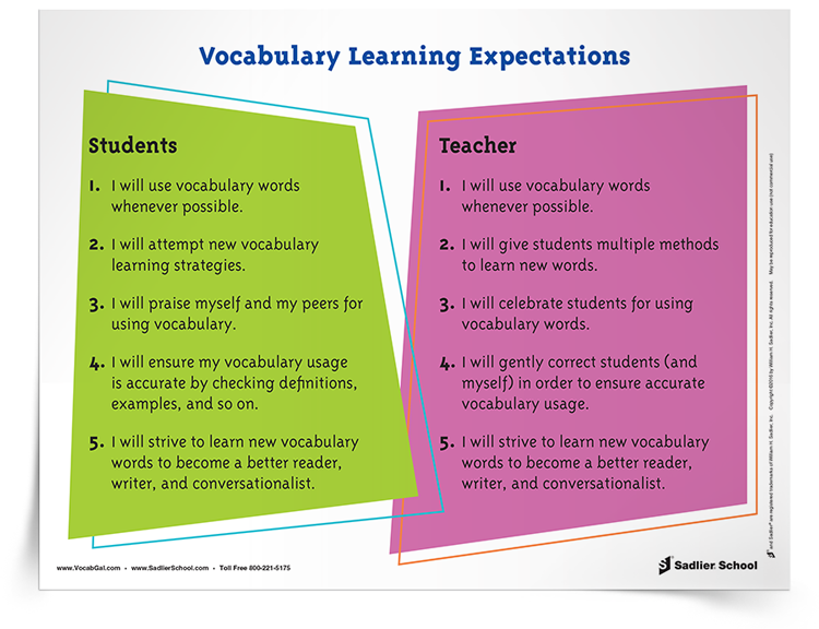 vocabulary-expectations-in-the-classroom-poster-750px