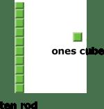 using-base-ten-blockes-ten-rod-ones-cube
