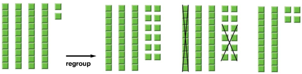 using-base-ten-blocks-two-digit-subtraction-regroup