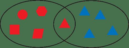 using-venn-diagrams-sort-red-blue-shapes-circles