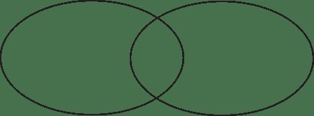 using-venn-diagrams-sort-coins-in-circles