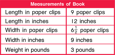 using-measurement-tools-measurements-of-books-table
