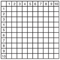 using-one-centimeter-graph-paper-11-x-11-grid