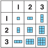 using-one-centimeter-graph-paper-cut-out-arrays-and-glue-on-correct-spot