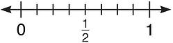 using-a-fraction-number-line-parallel-lines-shows-distance-divived-in-many-ways