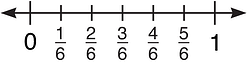 using-a-fraction-number-line-parallel-lines-one-half-same-as-three-sixths