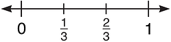 using-a-fraction-number-line-parallel-lines-compare-unlike-denominators