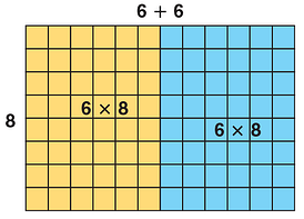 using-an-area-model-multiplication-composing-decomposing-numbers