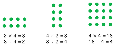 using-an-array-multiplication-division-fact-families