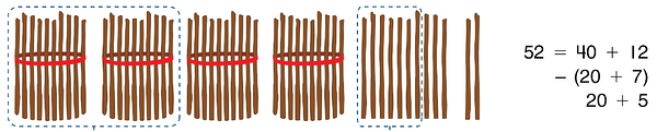 using-bundles-of-sticks-how-many-are-left
