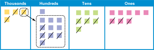 using-number-squares-and-place-value-charts-adding-from-right-to-left-regroup