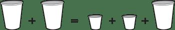 balancing-an-equation-cups