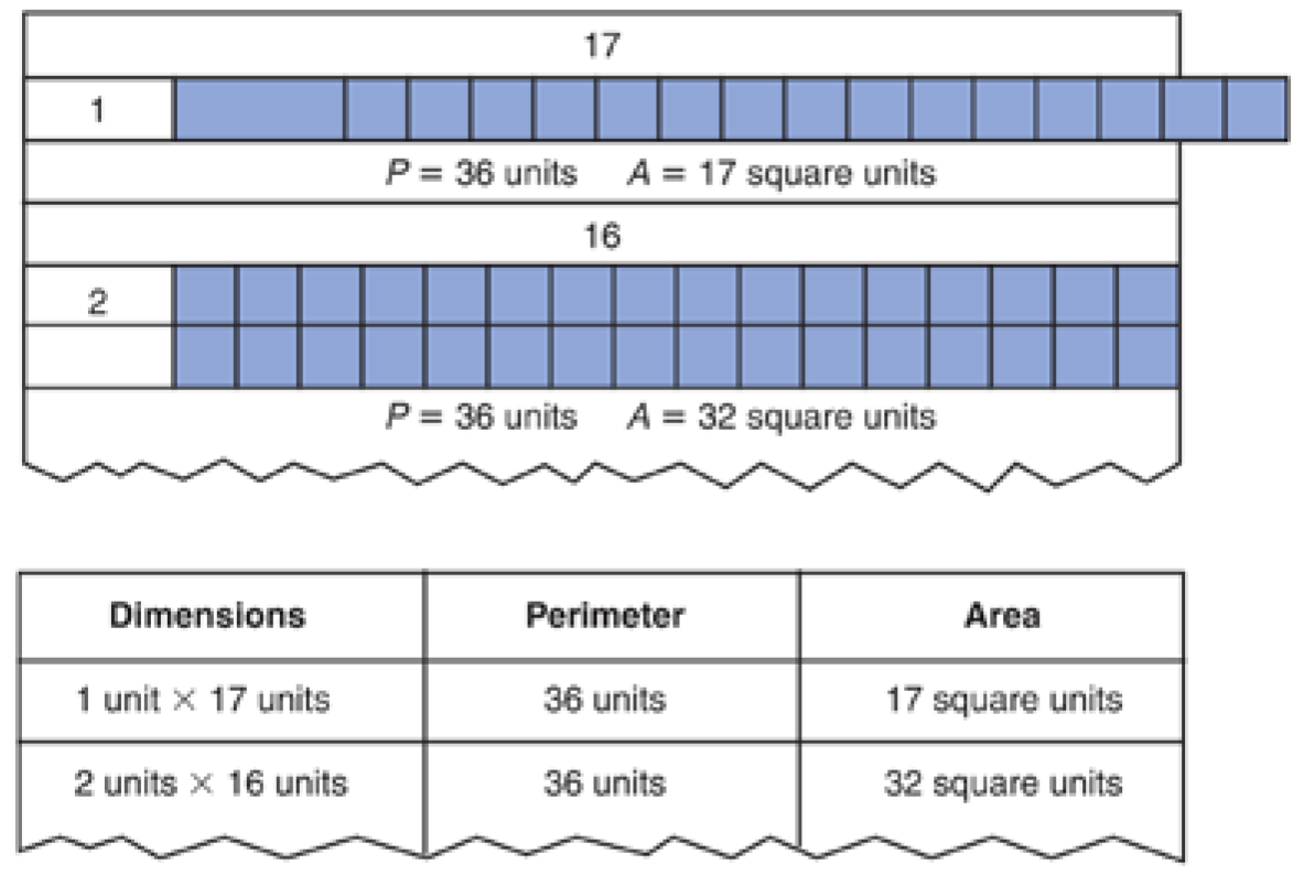 comparing-perimeter-and-area-
