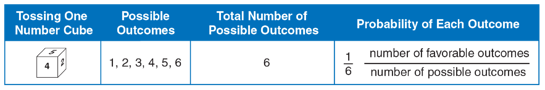 modeling-probability-state-probable-outcomes-record