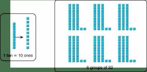 Rusing-base-ten-models-to-divide-1-ten-equals-10-ones