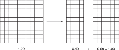 using-centimeter-grid-paper-to-add-and-subtract-decimals-write-an-addition-equation