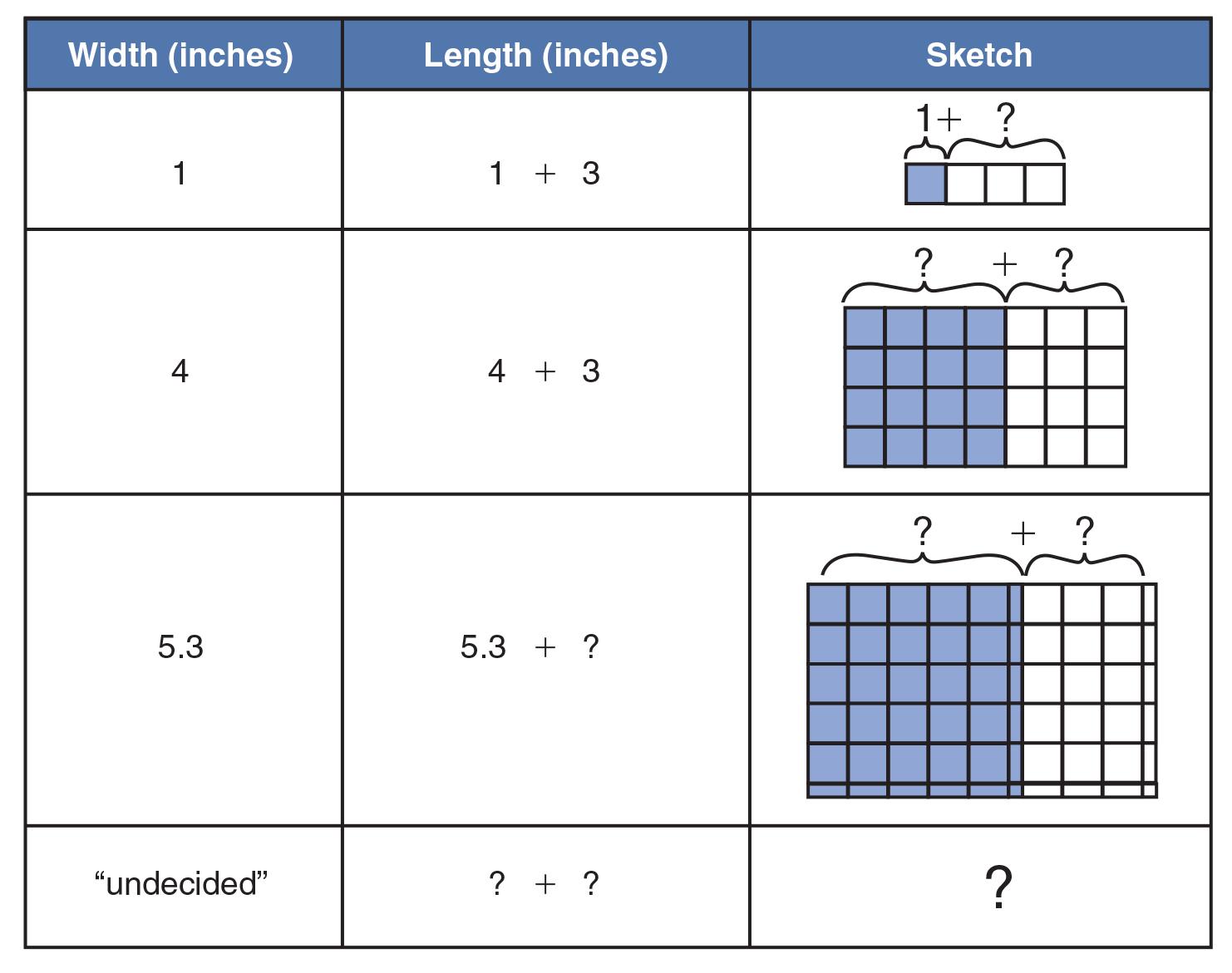 6th Grade Math Activities And Games Sadlier School