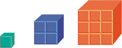 bar-graph-model-for-length-area-volume-small-ones-green-cube-medium-fours-blue-cube-large-nines-orange-cube