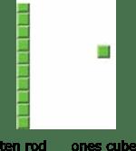 base-ten-blockes-ten-rod-ones-cube