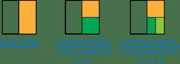 square-to-make-area-model