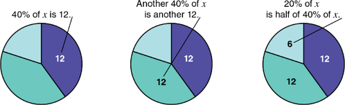 circle-model-for-finding-the-total-or-base-write-amount