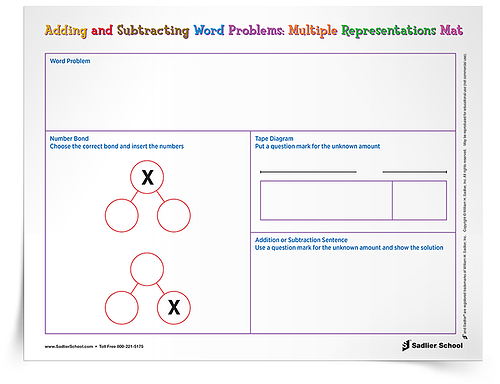 Word Problem Solving Strategies for Students