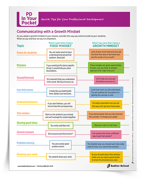 Download the Communicating with a Growth Mindset Tip Sheet to discover how teachers can promote growth mindset by shifting the way they speak to students.