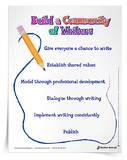 community-of-writers-poster-whole-school-literacy-plan-750px.png