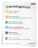 features-of-journal-writing-classroom-poster-750px.png