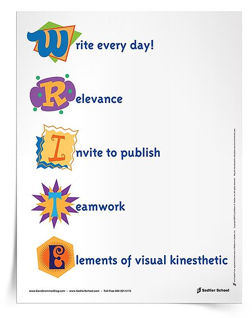 how-to-motivate-students-to-write-poster-750px