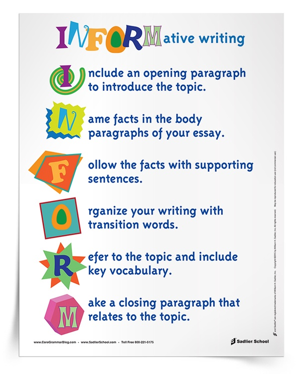 Informative or explanatory writing follows an organized format. Using the anagram INFORM, teachers and students can easily remember the elements of an informative essay. Download a poster to remind your students about the parts of the INFORMative essay!   informative-explanatory-writing-anagram-750px