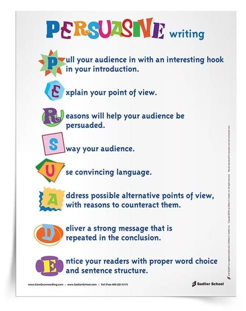 teaching persuasive writing in the classroom grades  teaching persuasive writing 750px
