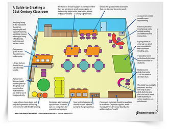 A 21st century classroom design has several key elements including adaptable layout, flexible seating, a small teacher work area, materials that are easily accessible to students, available technology, and is literacy-rich. Download a diagram of a 21st century classroom to help guide you with your classroom planning.