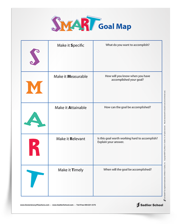 smart-goal-map-feedback-in-education-750px.png