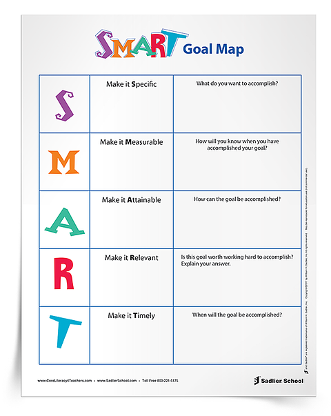 This post explores what effective feedback in education looks like and why principals and specialists should seek it out rather than be afraid of receiving it. You'll discover how school leadership can get feedback from teachers to identify areas needing improvement, enhance performance, and set goals during the school year or before a new one starts! The featured download is a SMART Goal Map which be used by principals, specialists, and teachers to map out goals that will impact the whole school community in a positive way.