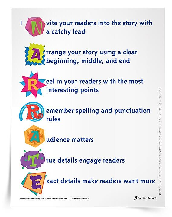 teaching narrative writing in the classroom printable poster teaching narratives elements of narrative essay 750px