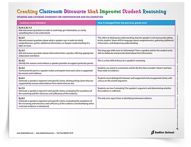 classroom-discourse-mathematical-discourse-to-improve-student-reasoning-chart-750px