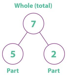 number-bond-activities-k-2.jpg