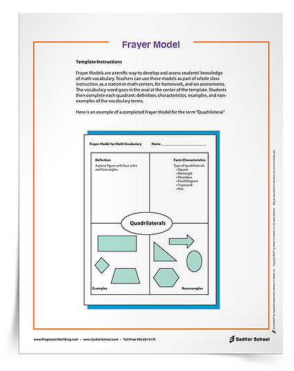 Completing Frayer Models is a vocabulary development tool where students list the vocabulary word in the center of the page, and then complete four sections with a definition, facts/characteristics, examples, and non-examples. Students should be able to complete several Frayer Models at a station. This is a simple routine to teach as a class and implement as a station.  Download the Frayer Model template associated with this post and start using it today!