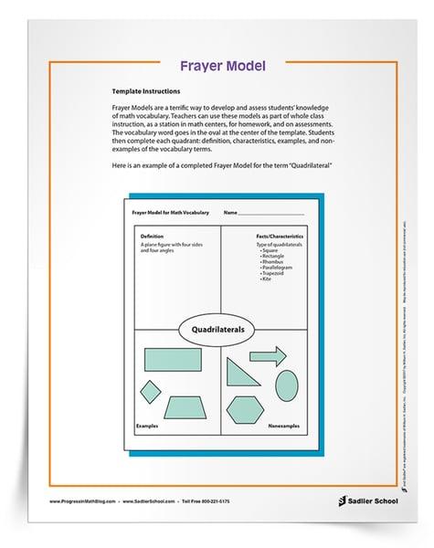 printable-frayer-model-organizer-750px