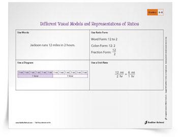 printable-math-facts-ratio-representations-350px.jpg