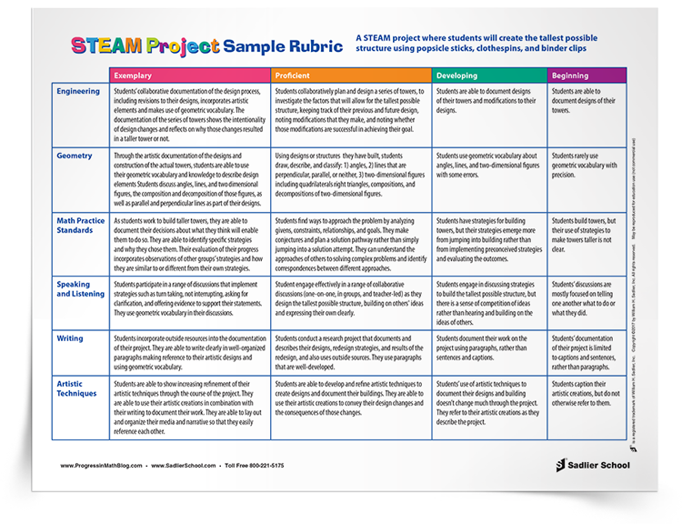 Download the full rubric for this STEAM project—where students are trying to build the tallest tower with popsicle sticks, clothespins, and binder clips. This rubric is an exemplar to guide you in the development of STEAM rubrics.